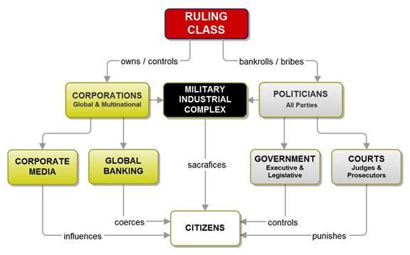 ¤ Mappemonde dans Politique/société clip_image0021